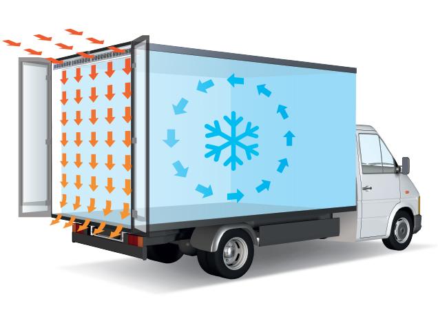 rideaux d'air camion