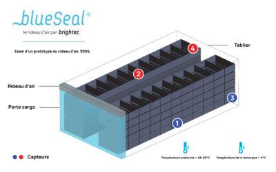 L'origine des rideaux d'air BlueSeal pour le transport