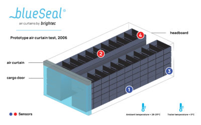 The origin of BlueSeal air curtains for transport
