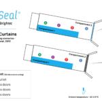 pvc vs air curtains